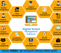 Digital School Management ERP Software || E-Monitoring System
